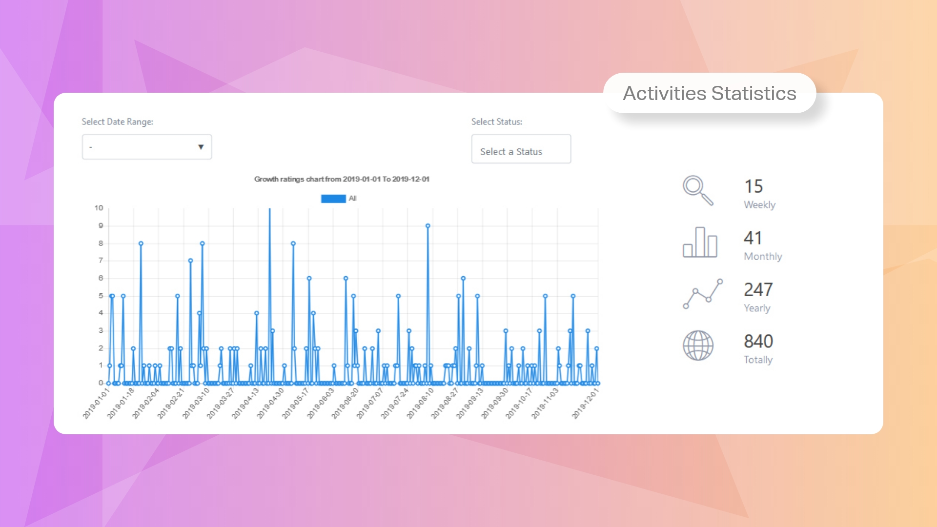 WP ULike Pro Statistics Tools - Activities Statistics
