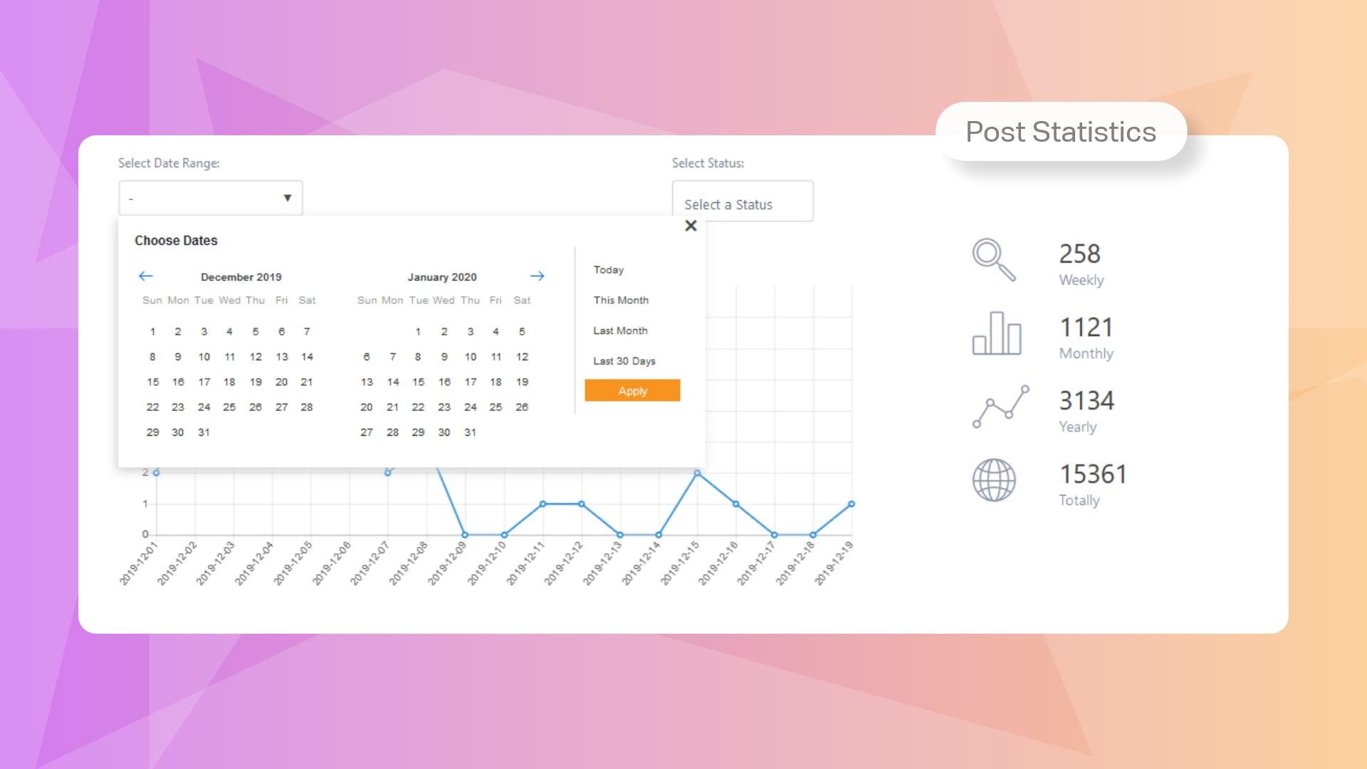 WP ULike Pro Post statistics - Date Range