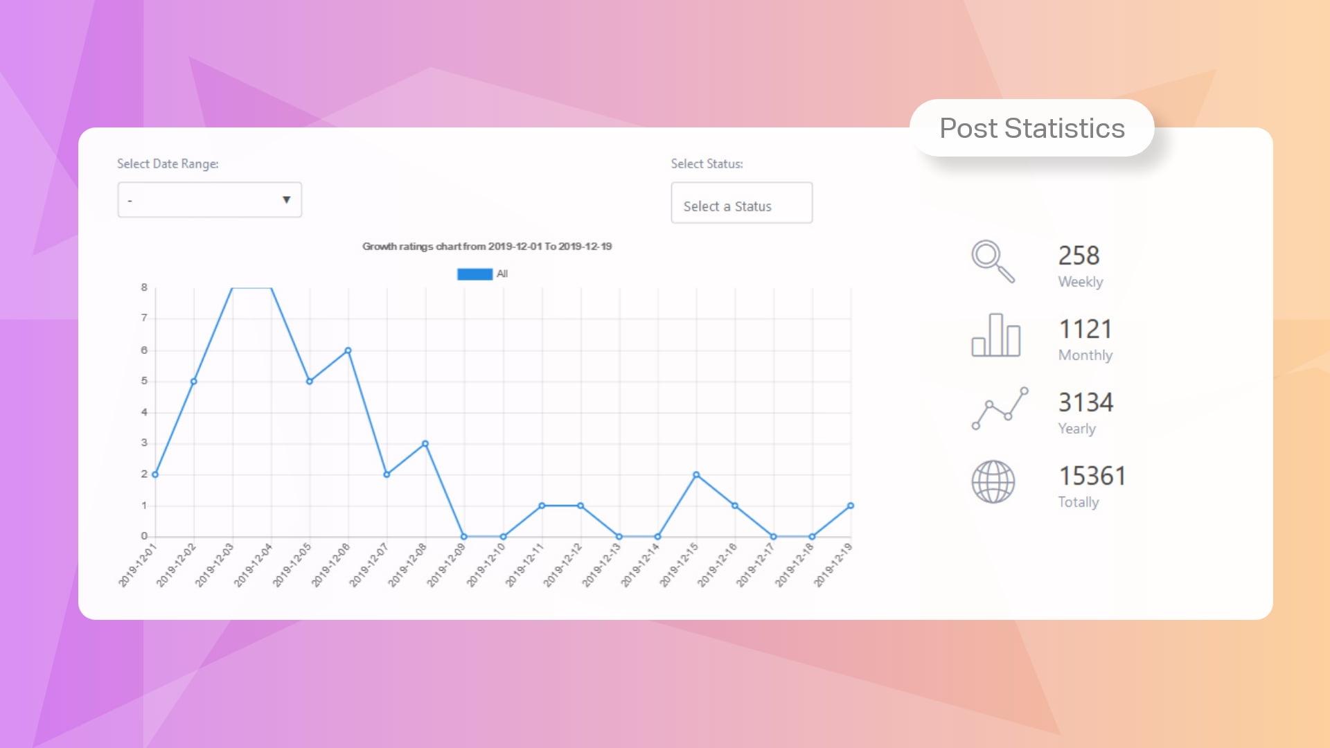 WP ULike Pro Post statistics