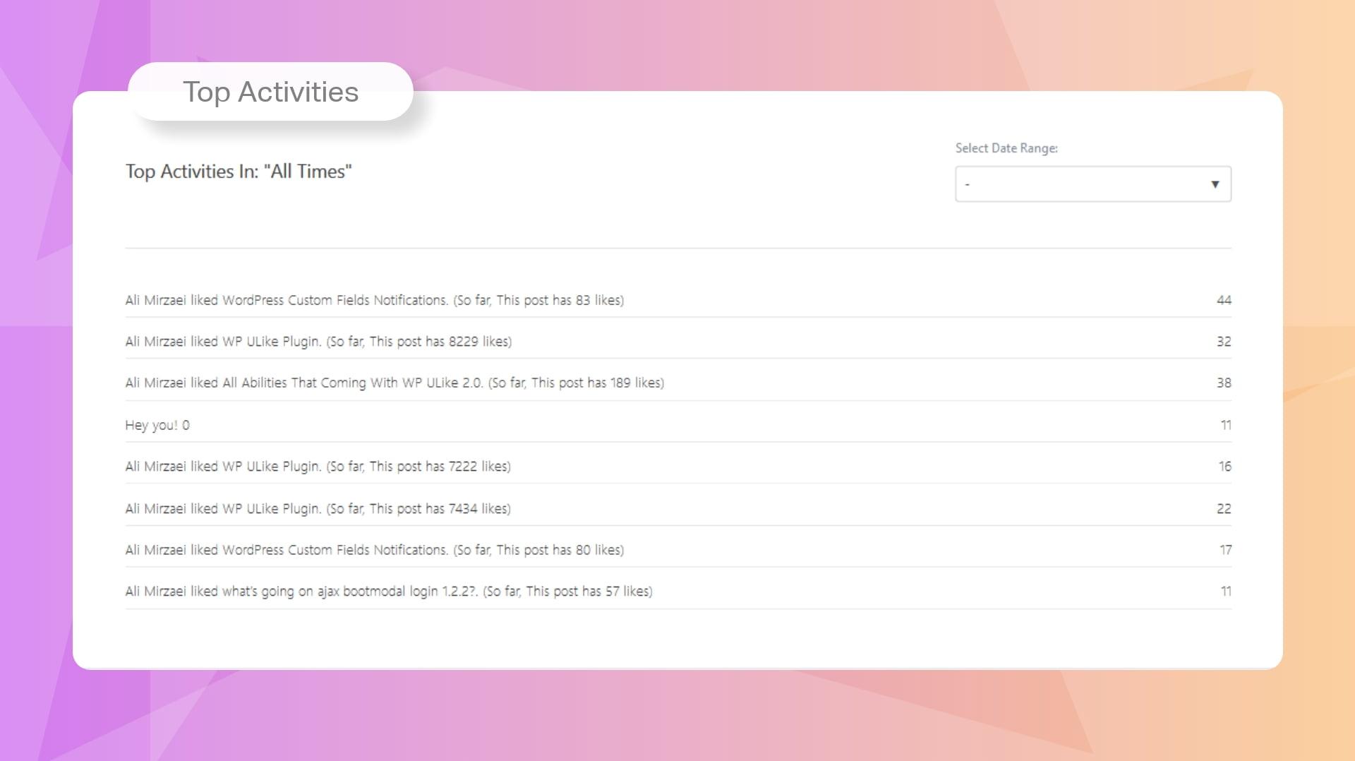 WP ULike Pro Statistics Tools - Top Activities