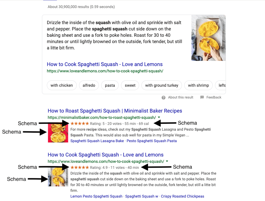 Schema Markup creates reach and detailed snippets which Google can show to users